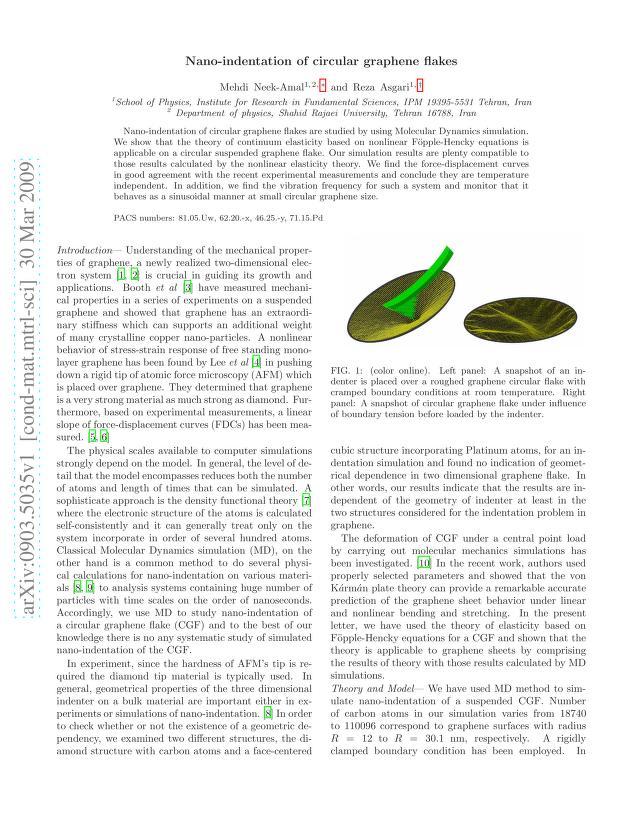 Mehdi Neek-Amal - Nano-indentation of circular graphene flakes